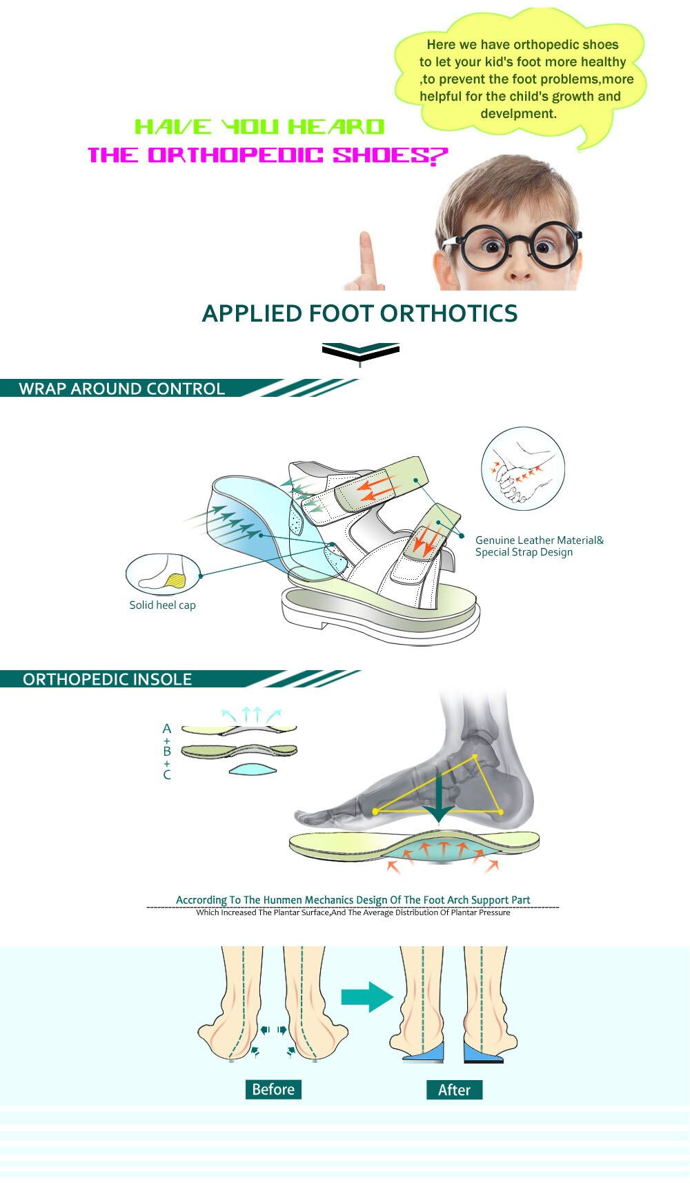 Children Open-toe Corrective Arch Support Orthopedic Leather Sandals Lovely Graffiti Summer Shoes for Toddler Boys and Girls