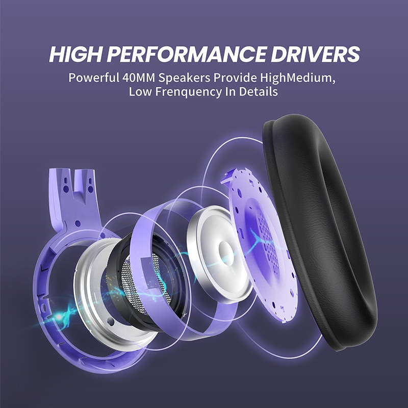 SOMIC Cat Ear Headphone 3.5MM Gaming Headset with Mic Noise Reduction Stereo for PS4 PC Phone Detachable Women Gift G951S Purple